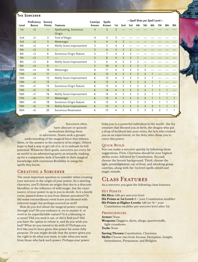 cleric spell slots 5e