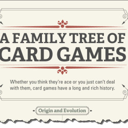 Family-Tree-of-Card-Games-snip